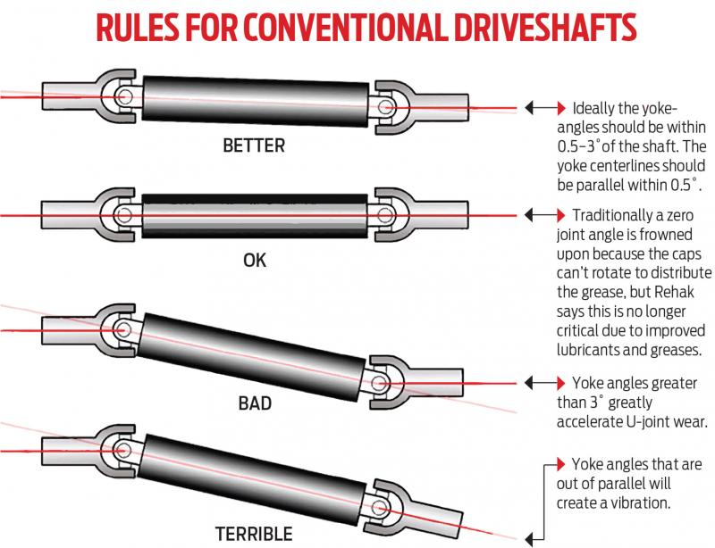 Click image for larger version  Name:11-driveshaft-alignment.jpg Views:13 Size:70.0 KB ID:456009