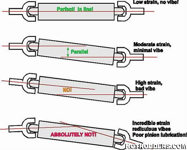 Click image for larger version  Name:1280driveshaft_angles.jpg Views:161 Size:41.7 KB ID:68397