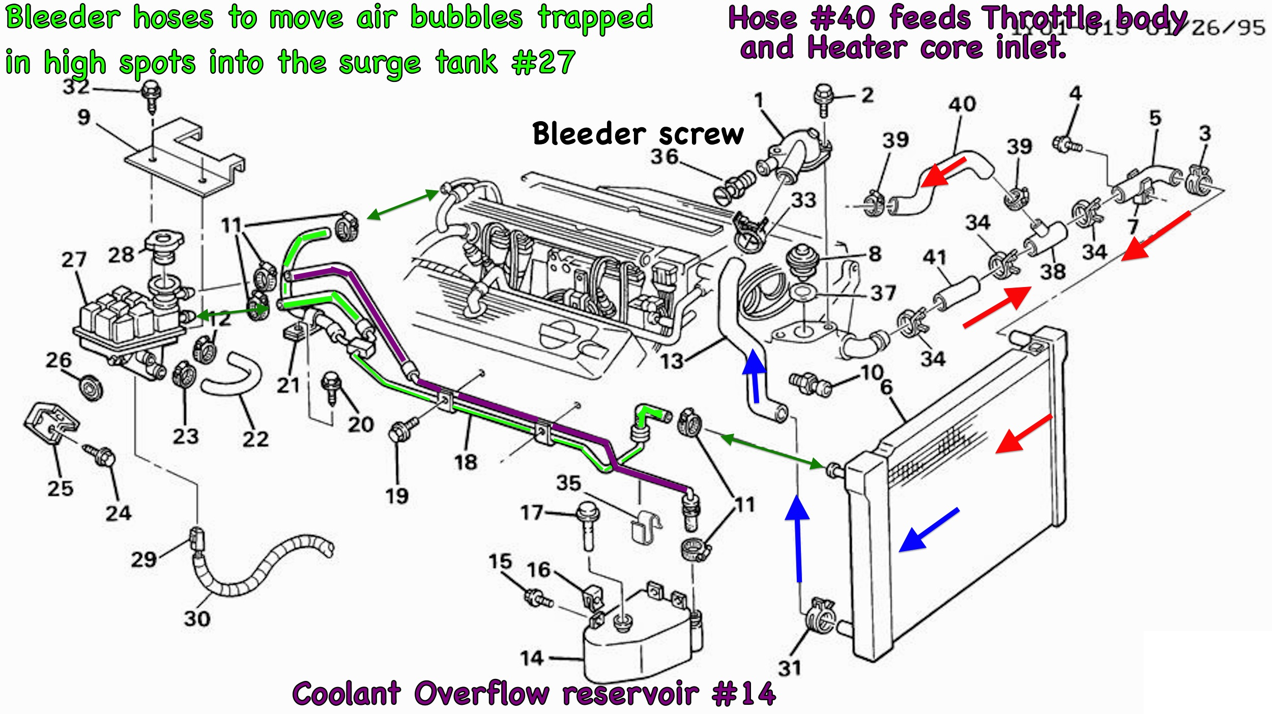 Corvette LT-1 Water Pump Inlet/Outlet ID | Hot Rod ForumHotrodders.com