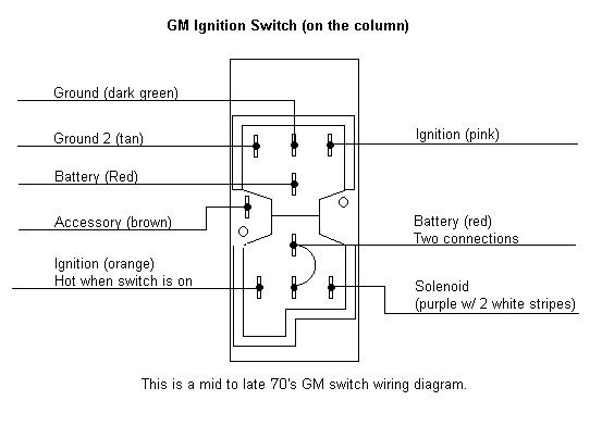 GM column ignition switch to dash switch   Hot Rod Forum   Chevrolet Ignition Switch Wiring Diagram      Hotrodders.com