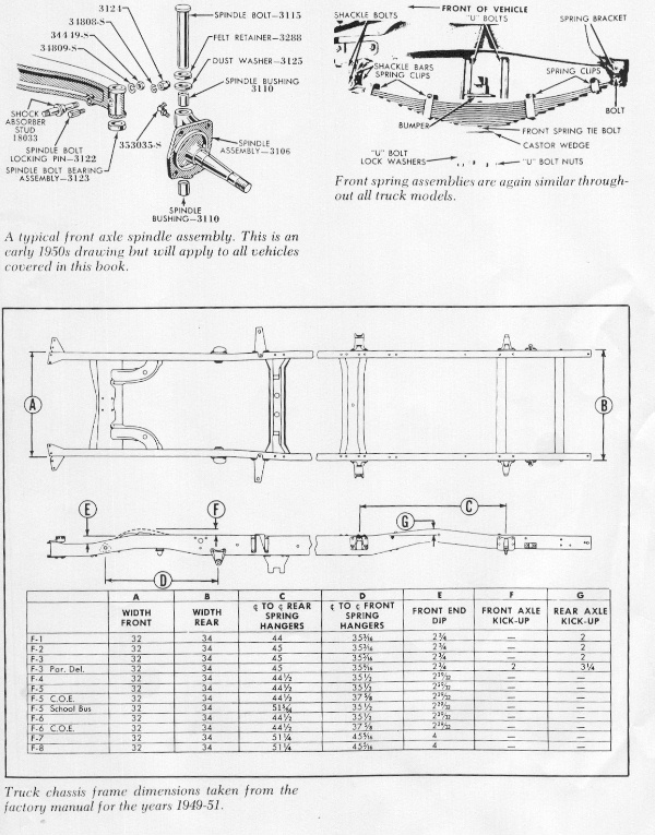 Click image for larger version  Name:48-51chassis.jpg Views:697 Size:188.6 KB ID:5351