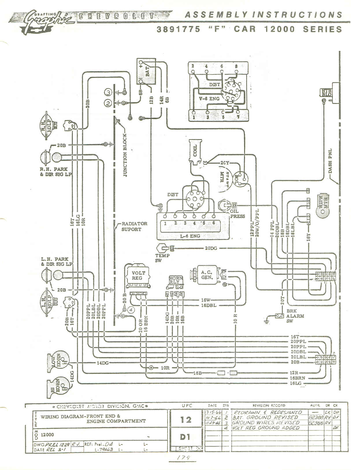 Nice Chevy Column Wiring Schematic Inspiration - Electrical Diagram ...
