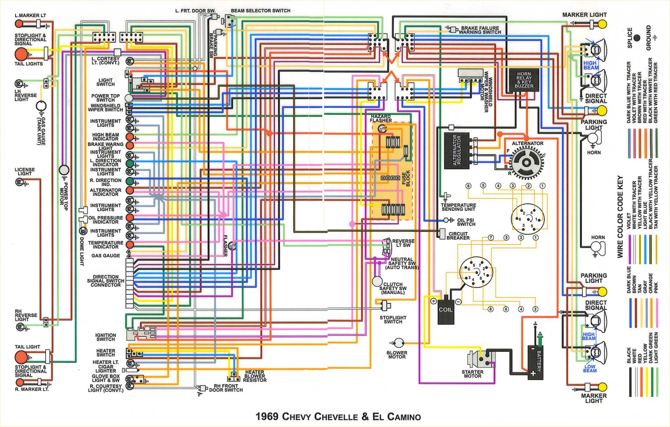 windshield wiper wiring 1966 chevelle - hot rod forum : hotrodders, Wiring diagram