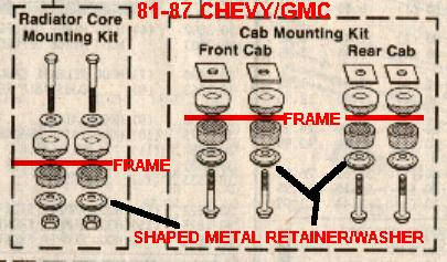 Click image for larger version  Name:81-87 cab mounts.jpg Views:124 Size:27.9 KB ID:1147