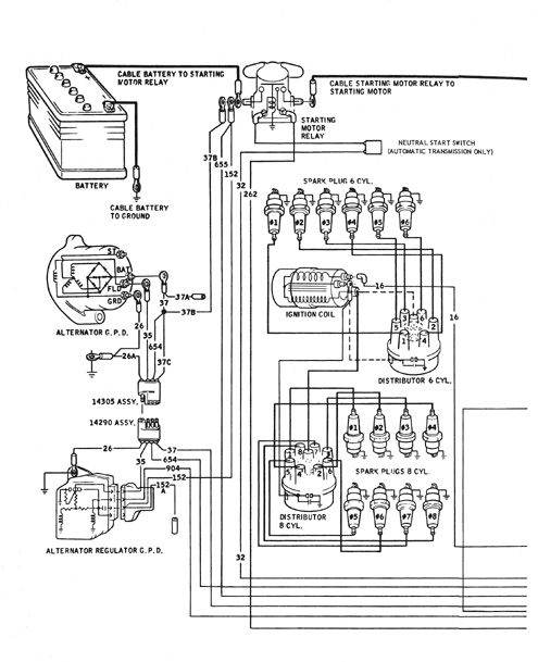 Click image for larger version  Name:alternator and ignition wiring.jpg Views:146 Size:80.6 KB ID:7747
