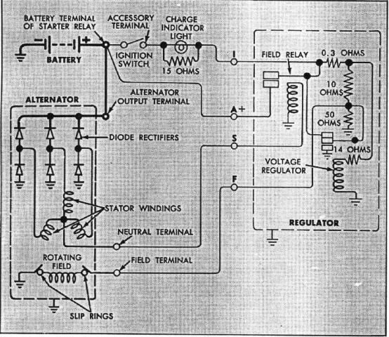 Click image for larger version  Name:alternator-regulator-wiring-diagram-chevrolet-car.1.jpg Views:455 Size:76.6 KB ID:72199
