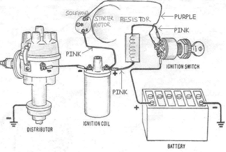 1957 Chevy Starter Wiring Wiring Diagram Engine Engine Graniantichiumbri It