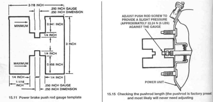Click image for larger version  Name:Brake Pushrod Depth Gauge_1.jpg Views:475 Size:50.3 KB ID:15148