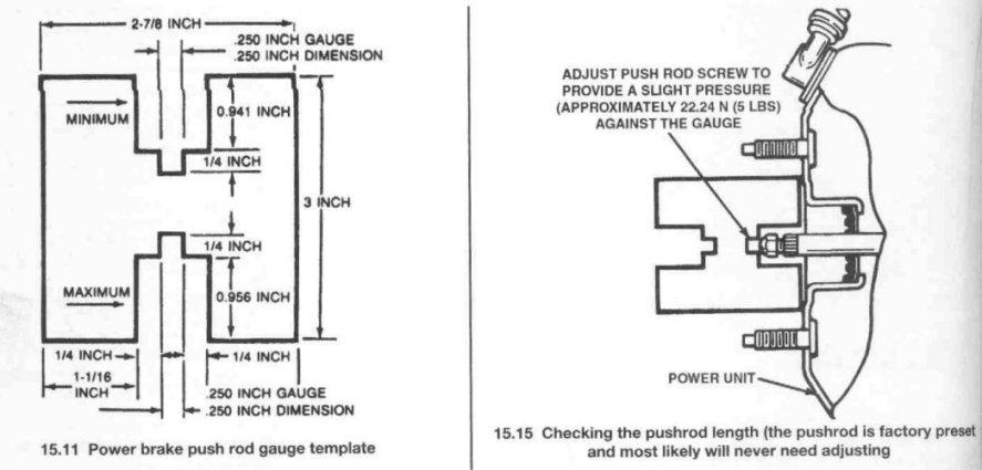 Click image for larger version  Name:Brake Pushrod Depth Gauge_1.jpg Views:99 Size:50.3 KB ID:35365