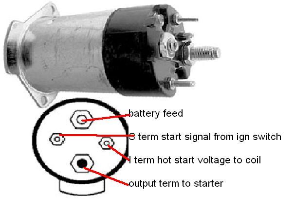 wiring on gm starter hot rod forum hotrodders bulletin board click image for larger version chevy starter dia jpg views 3375 size