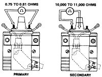 Click image for larger version  Name:coil testing.JPG Views:663 Size:12.4 KB ID:36621