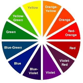 Click image for larger version  Name:ColorWheel1.jpg Views:175 Size:25.5 KB ID:73355
