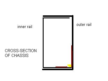 Click image for larger version  Name:cross-section rust.JPG Views:104 Size:7.4 KB ID:5006