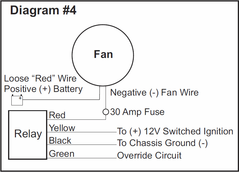 [DIAGRAM_3US]  Help - Recreating Fan Wiring Diagram Using Derale Controller & GM Stock  System | Hot Rod Forum | Derale Relay Wiring Diagram |  | Hotrodders.com