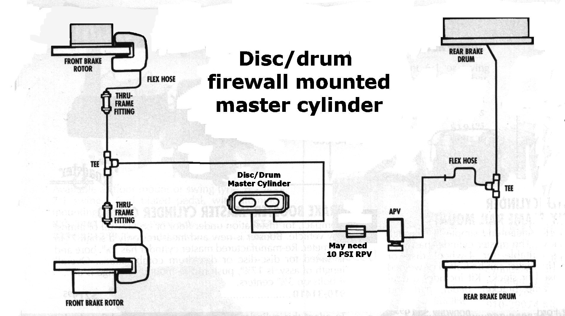 Click image for larger version  Name:disc-drum firewall.jpg Views:305 Size:243.7 KB ID:50819