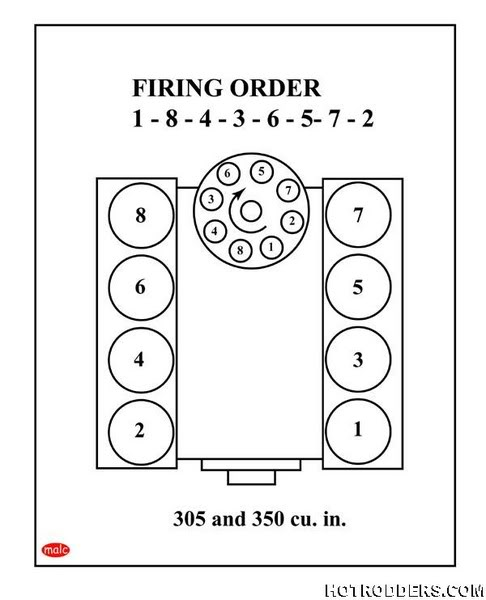 Firing Order For 305 Chevy Motor Impremedia Net