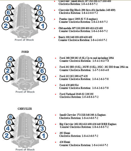 Click image for larger version  Name:DISTRIBUTOR ROTATION-FIRING ORDER.jpg Views:862 Size:51.2 KB ID:55018