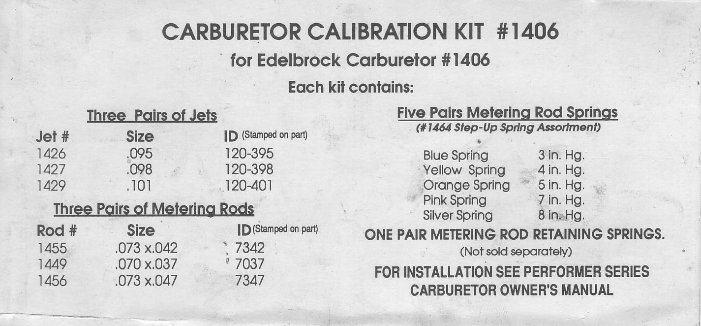 Click image for larger version  Name:Edie tune up kit.jpg Views:132 Size:129.1 KB ID:29161
