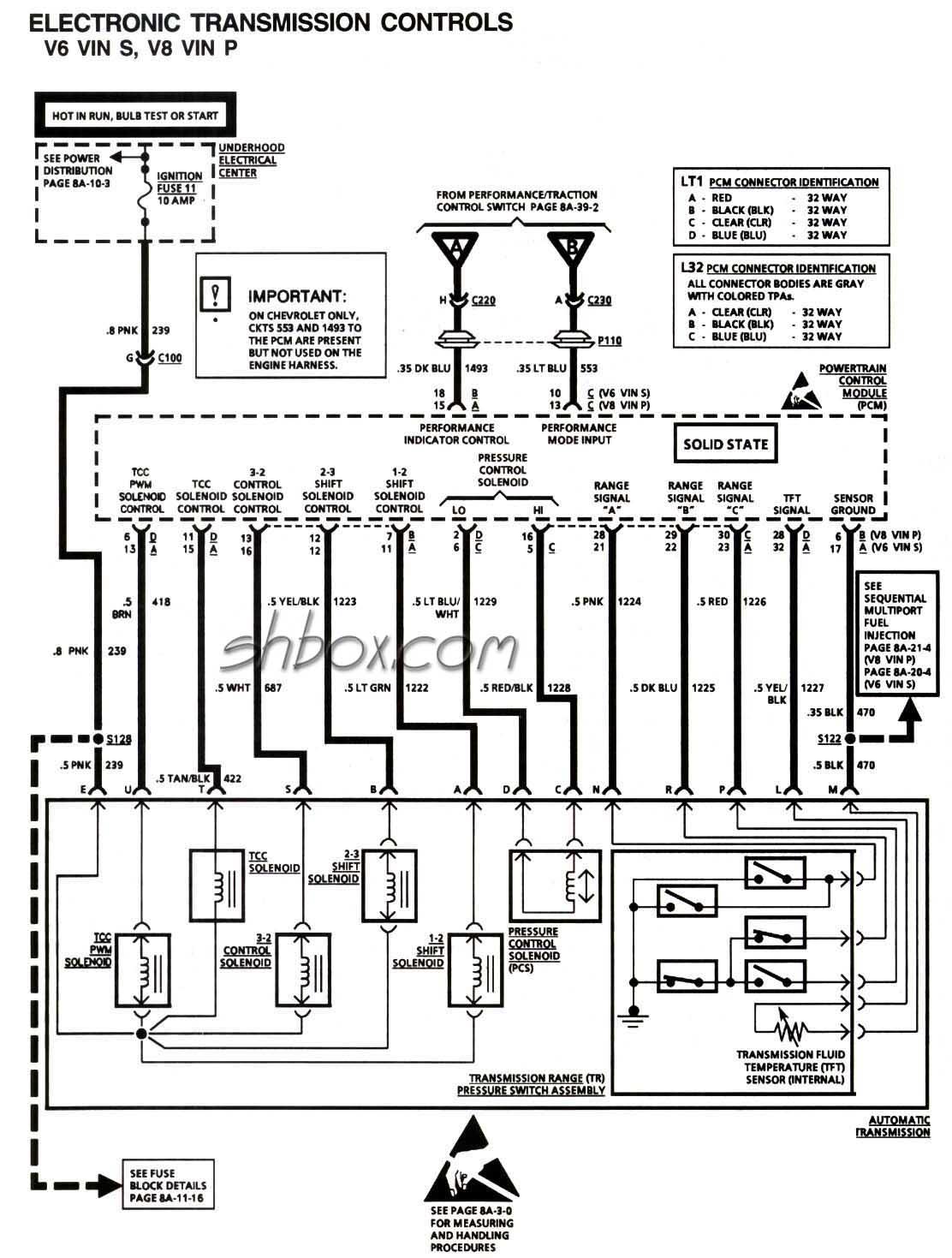 Beautiful Viper 350hv Wiring Diagram Photos - Wiring Diagram Ideas ...