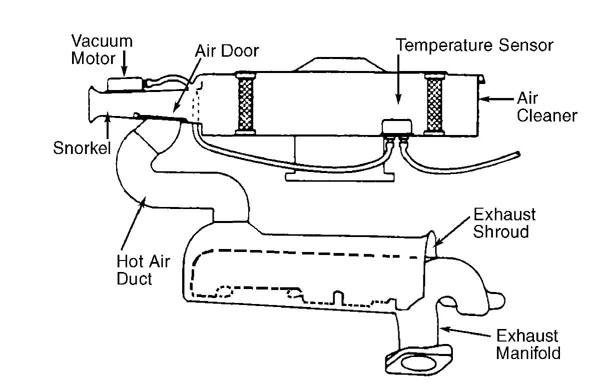 Click image for larger version  Name:emission-controlTAC.jpg Views:463 Size:62.0 KB ID:45841