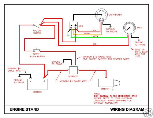 wiring diagram for a hot rod 283 engine wiring discover basic wiring for chevy test stand hot rod forum hotrodders