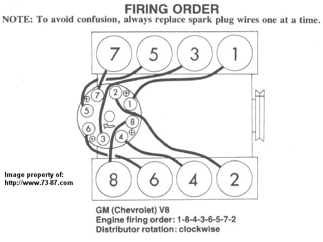 454 firing order diagram