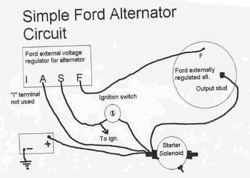 1979 ford alternator wiring 3 wire* - Hot Rod Forum : Hotrodders ...