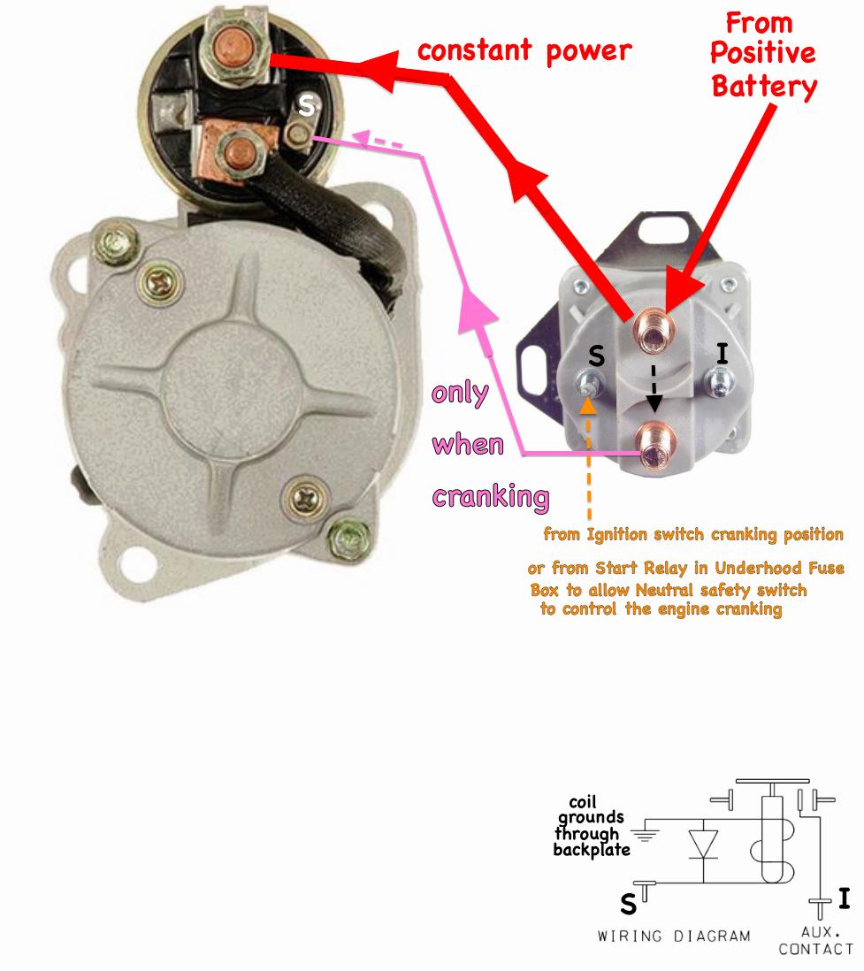 12v Starter Wiring Printable Diagrams