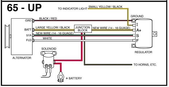 Ford 1g Alternator Wiring Diagram