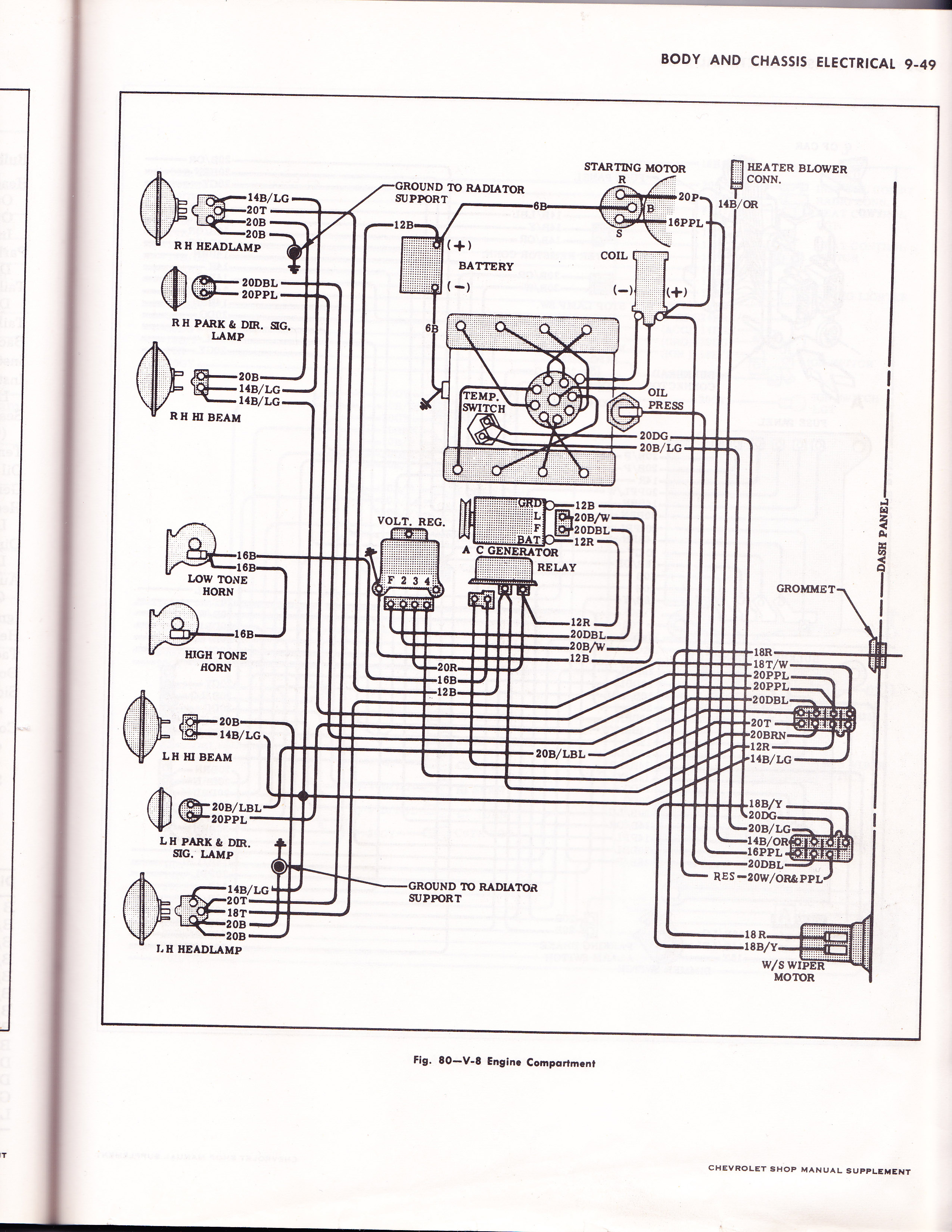 DIAGRAM] Street Rod Wiring Diagram Fuse Box FULL Version HD Quality Fuse Box  - AUTOCARROSHOP.GFNEWS.ITFREE Diagram Database