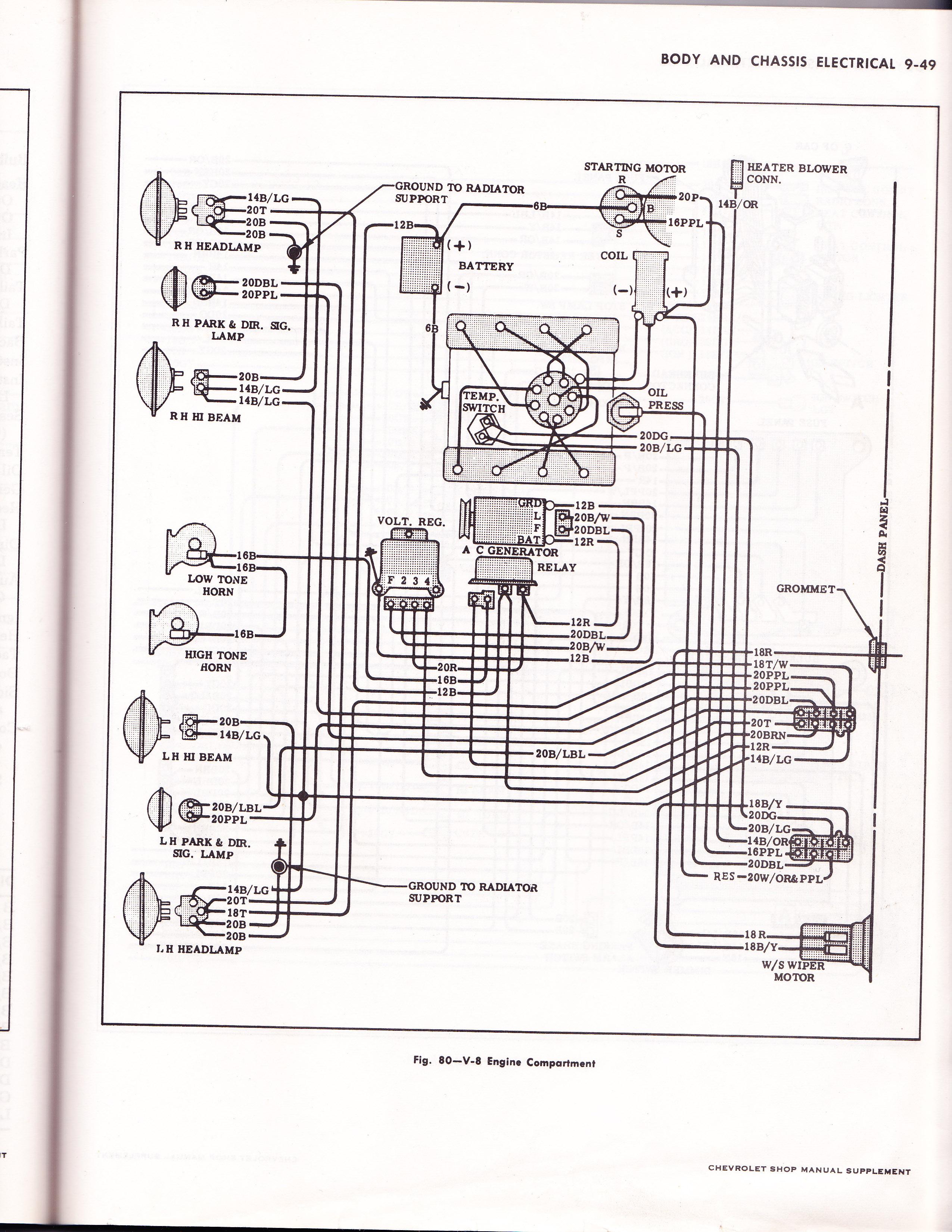 Hot Rod Wiring Diagram Fuse Panel - Gmc Sierra Fuse Box for Wiring Diagram  SchematicsWiring Diagram Schematics