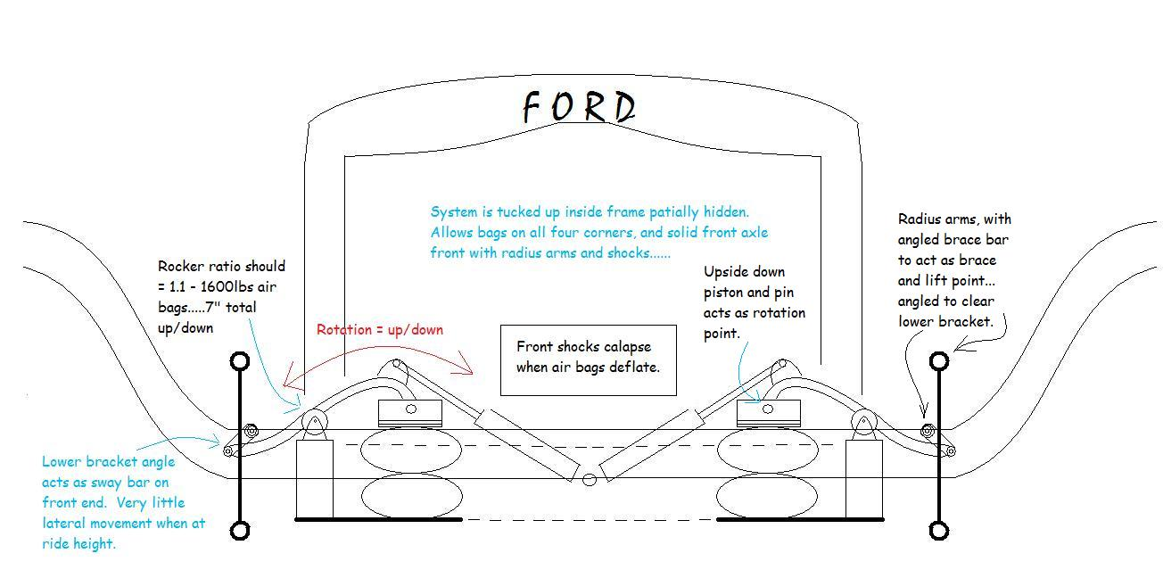 Click image for larger version  Name:front suspension for air bags..jpg Views:111 Size:89.4 KB ID:47973
