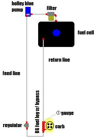 Click image for larger version  Name:fuel system.jpg Views:249 Size:13.6 KB ID:202