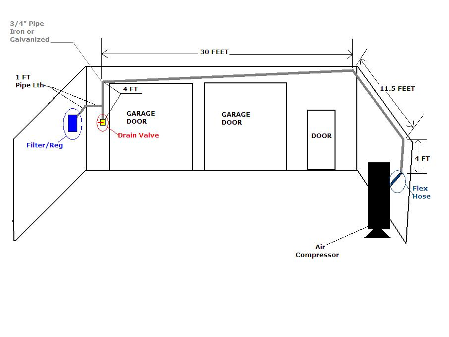 Click image for larger version  Name:GarageAirPlumb.JPG Views:201 Size:42.8 KB ID:43979