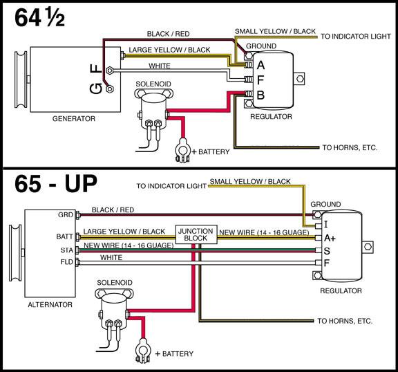 Click image for larger version  Name:GEN_To_ALT_wiringdiagram.jpg Views:1940 Size:57.5 KB ID:30348
