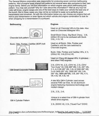 Click image for larger version  Name:Gm Bellhousing Pattern.jpg Views:1068 Size:40.3 KB ID:34321