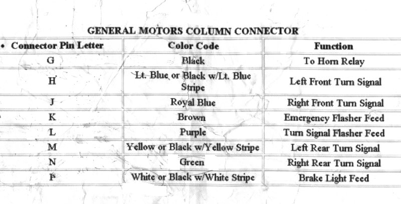 1966 chevy truck steering column wiring diagram  1966