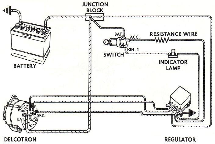 Click image for larger version  Name:GM_external_reg_alternator_wiring.jpg Views:449 Size:99.7 KB ID:71413