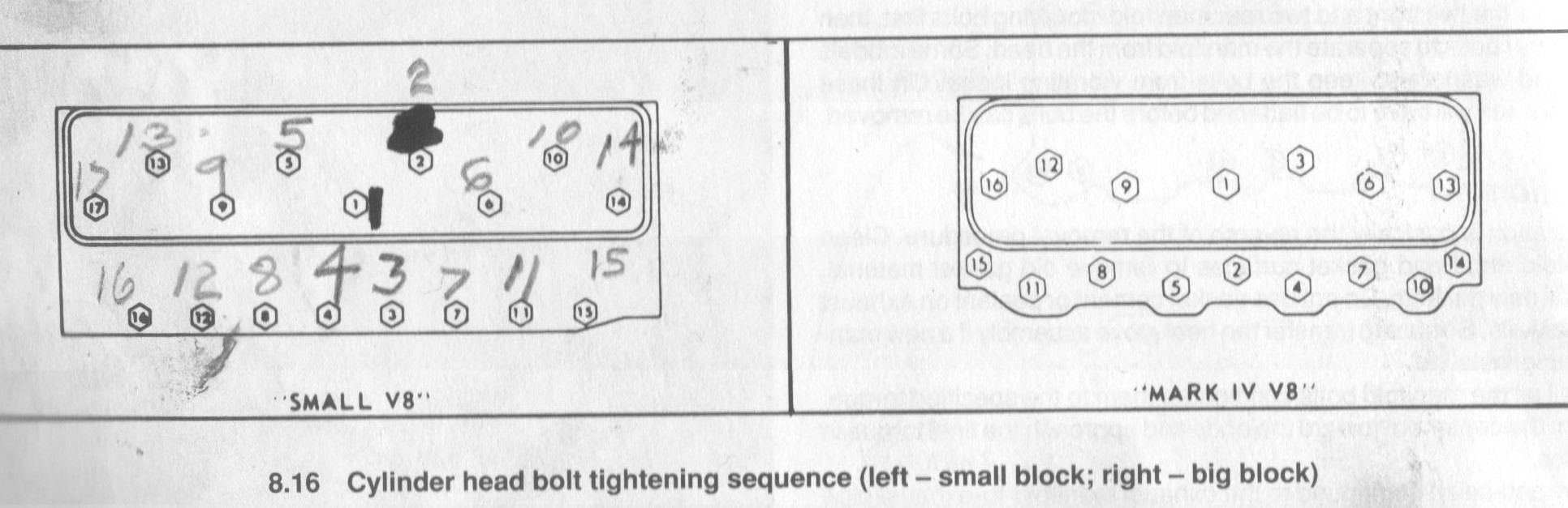 GM ZZ502 Head Bolt Tightening Pattern & Problem - Hot Rod