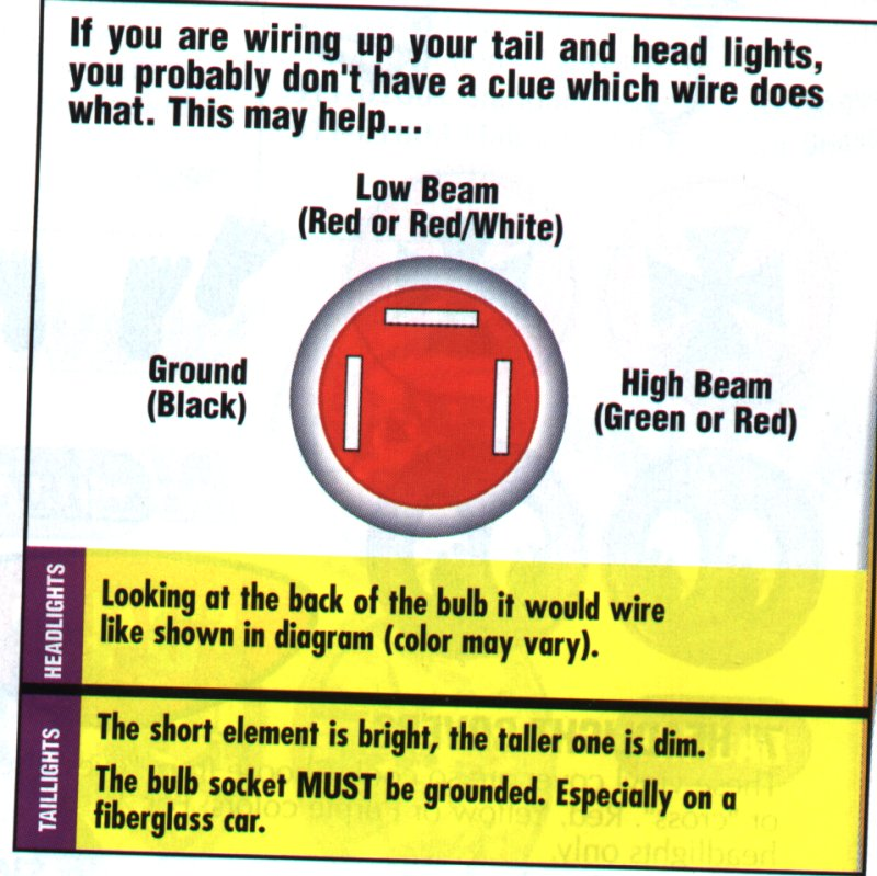 Headlight wiring - low & high beams | Hot Rod ForumHotrodders.com