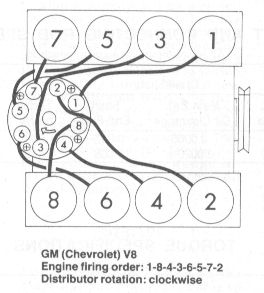 wiring diagram for chevy hei distributor the wiring diagram number 1 on gm hei cap hot rod forum hotrodders bulletin board wiring · hot rodding the hei distributor wiring diagram