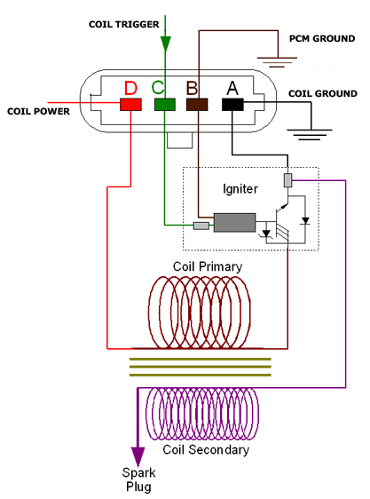 click image for larger version name: ls2_coil_schematic jpg views: 57505  size: 128 8
