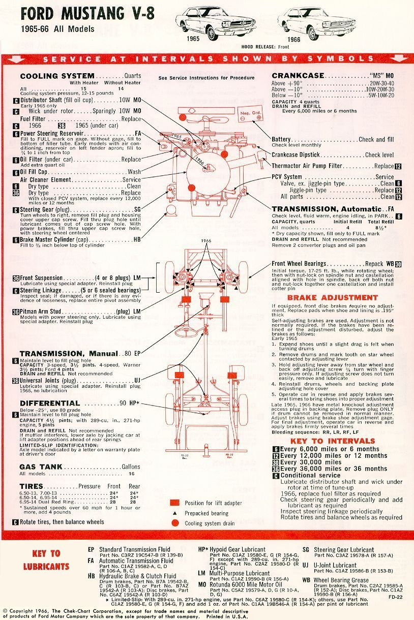 Click image for larger version  Name:mustang maintenance chart.jpg Views:114 Size:297.3 KB ID:12032