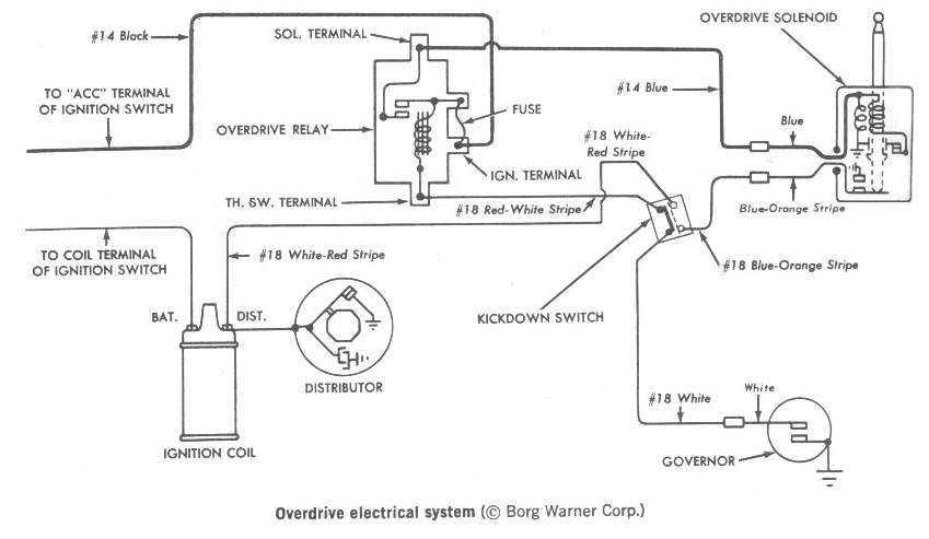 Image result for borg warner overdrive wiring diagram