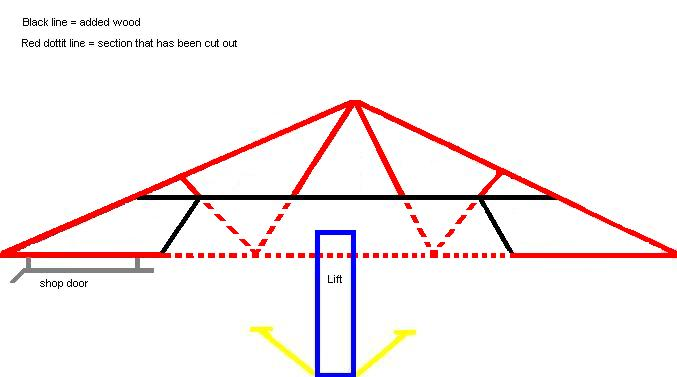 Click image for larger version  Name:rafter blue print ii.jpg Views:221 Size:26.6 KB ID:1645