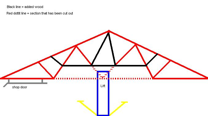 Click image for larger version  Name:rafter blue print.jpg Views:327 Size:28.2 KB ID:1595
