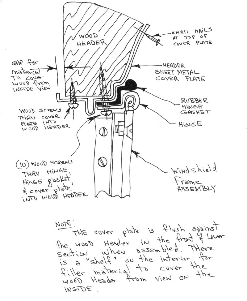 Click image for larger version  Name:sectional sketch of hinge area.jpg Views:153 Size:108.7 KB ID:52573