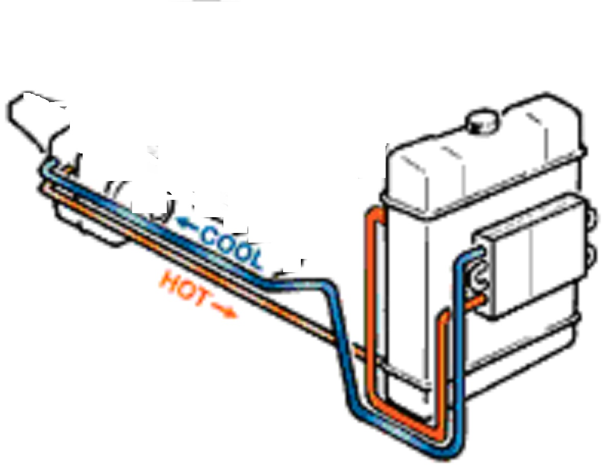 Click image for larger version  Name:tranny cooler lines with hot and cold.jpg Views:42098 Size:108.5 KB ID:54253